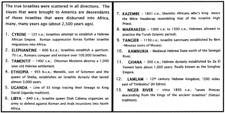 Hebrew Migration Into Africa