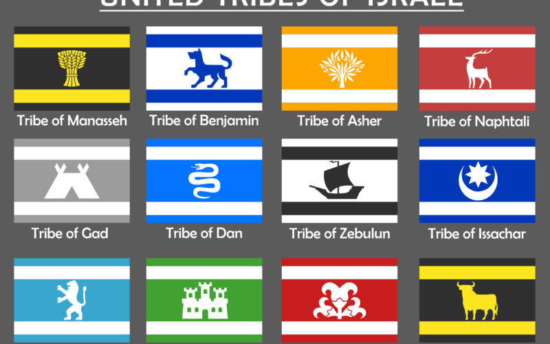 Some Tribes of Israel Were Known To Be In West Africa